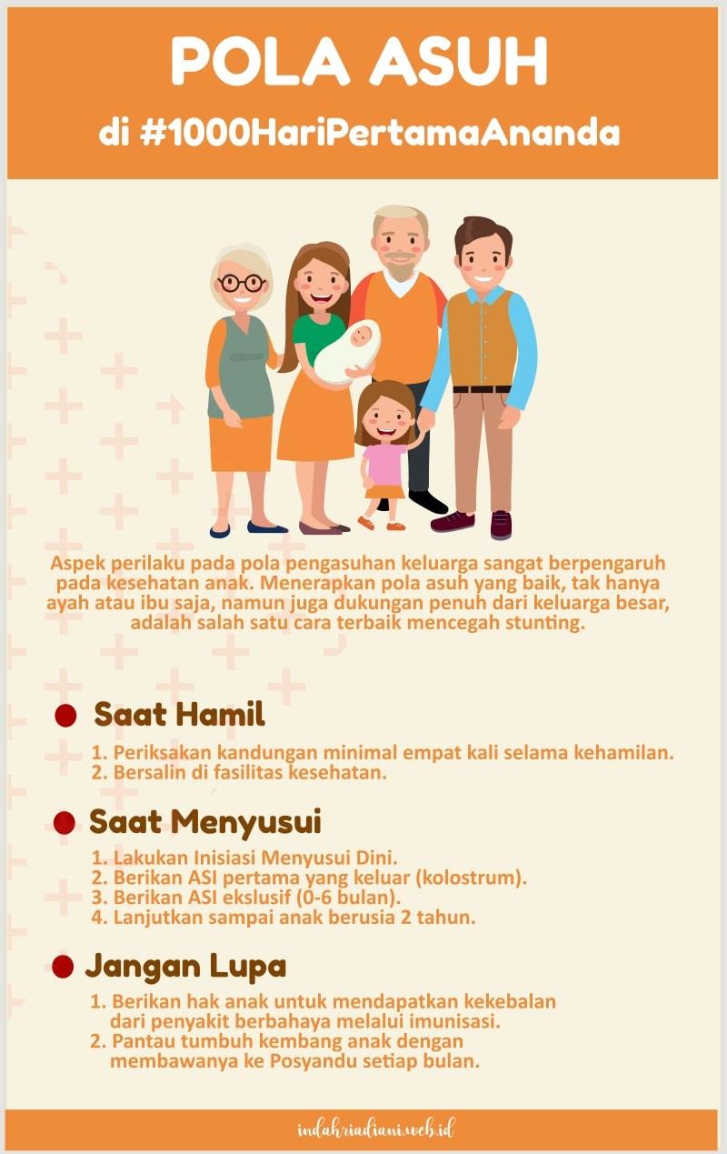 Membangun Generasi Hebat & Sehat Dimulai dari #1000HariPertamaAnanda